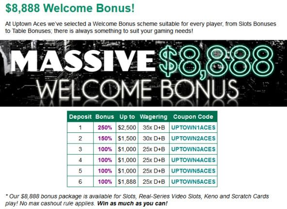 uptown aces table bonus codes