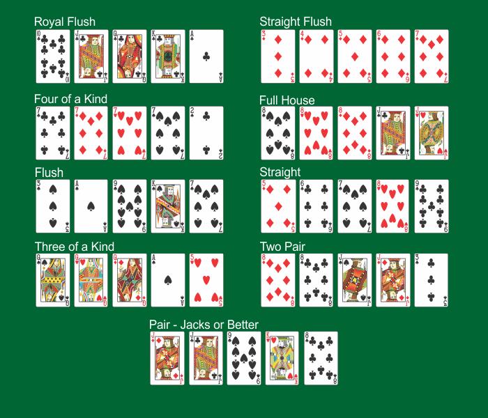 Mani di video poker