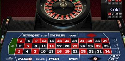 roulette equipment